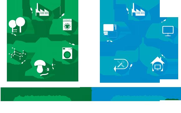 "bio tech cycles RUND 20150505 DE high resolution - ""Abfall ist Nährstoff"""